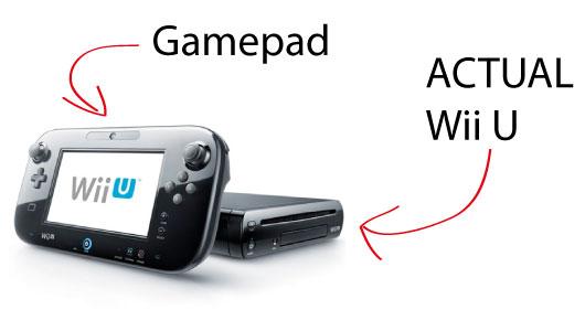 Wii-U-Header