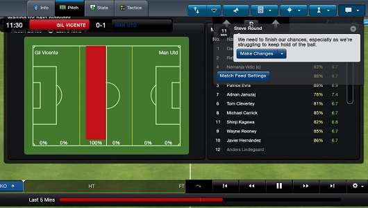 Beginners' Guide: Football Manager Classic 2014 Tips and Tricks