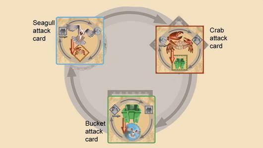 attacksandcastles